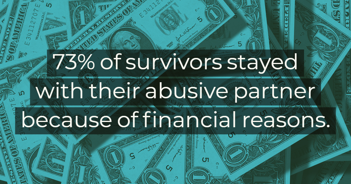 73 percent of survivors stayed with their abusive partner because of financial reasons
