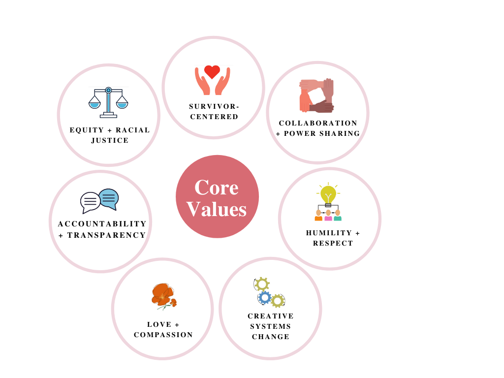 core-values-graphic-final_may-2021