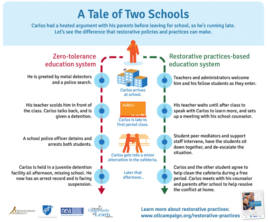 tale-of-two-schools-inforgraphic