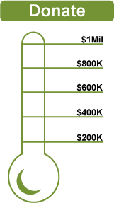 thermometer-template
